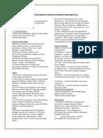 Petikan Teks-faktor Yang Mempengaruhi Kegiatan Ekonomi