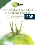 Acid Alkaline Foods