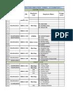 Accomodationin DM-1, FM-2 & FM3