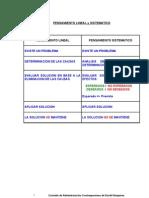 PENSAMIENTO_LINEAL_y_SISTEMATICO_UTN[1]