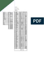 38.FixedAssetRegister-Classification 20080724062859.983 X