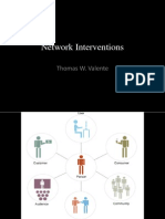 Network Interventions Presentation