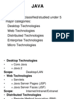 j Graph Manual | Java (Programming Language) | Internet Forum