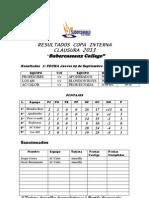 Resultados Copa Interna 2013-2 Sancionados y Goleadores