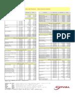 lista precios sika.pdf