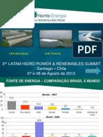 UHE Belo Monte