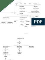 PATOFISIOLOGI-BARU.pdf
