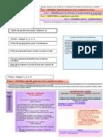 Présentation par étapes- séquence n°1- 5e