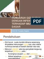 Gizi dan Imunisasi