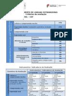 Critérios avaliação ESPANHOL CEF-2012_13