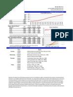 Pensford Rate Sheet_09.09.13
