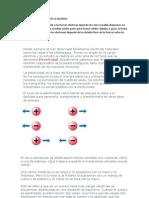 PROPIEDADES ELECTRICAS DE LA MATERIA (1).docx