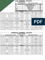 Tabela Oficial Superliga Feminina 2013-2014