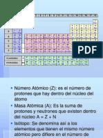 Tabla Periodica 2012