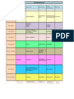 PMP Process Group and Knowledge Areas.pdf