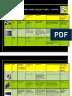 8.- Tabla Generaciones del computo ejemplo.pdf