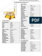 Vedic Chart PDF.asp
