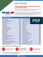Impact Factors 2010-Partial