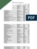 Novel Gajah Mada Langit Kresna Hariadi Filetype Ebook