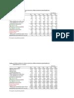 ตาราง11_2_ปี40-52-ราคาตลาด.pdf