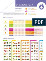 Alimentacion en Diabetes I