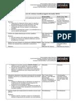 Actividades orientadas a edición de revistas científicas