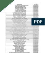Copy of Lista Penguin Readers