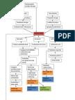 Patofisiologi Mioma Uteri
