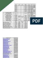 college comparison sheet1