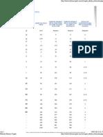 tabela de cabos.pdf