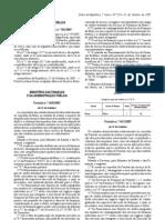 alteraçãocodigopenal(10.2007)