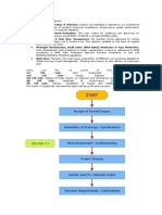 Vendor Development Process