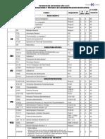 pensum-PEM-y-LIC.-ADMON-2008-acreditado.pdf