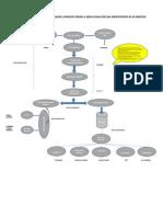 Tarea Mapa Conceptual Gas