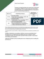 HBOC Risk Stratification