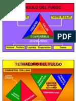 b.- El Fuego Fisica Del Fuego Estructural Muy Bueno