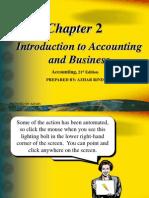 Financial Accounting Notes 2b