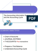 Financial Accounting Notes 3