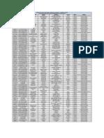 vehiculos_recuperados_agosto_2013.pdf