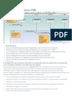Diagramas de Secuencia UML