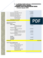 Laporan Keuangan Januari 2008[1]
