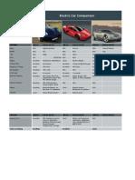 Electric Car Comparison