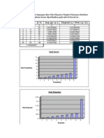 Excel UTS Komputer