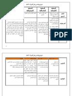 عرض تركيبي حول نظريات التعلم.pdf