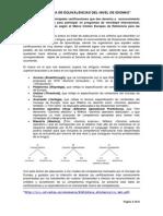Tabla equivalencia idiomas.pdf