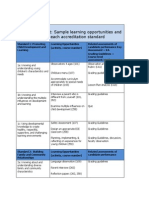 learning opportunities chart p47-54