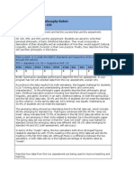key assessment 6 philosophy p94-100