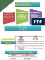 Presentación1marketing