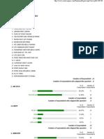 Survey Modul 3 Siri 5 2011 Terati