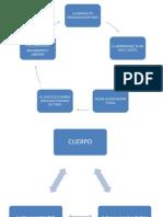 Sintesis de Modelos Pedagogicos